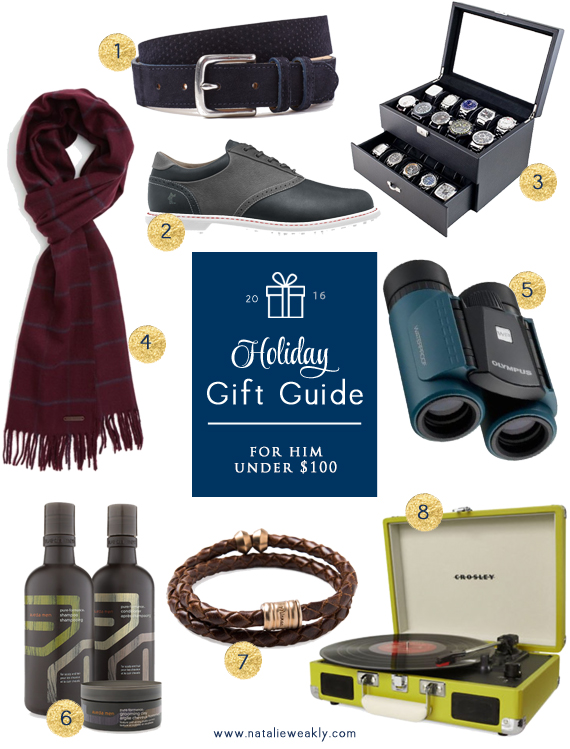 2016-holiday-gift-guide-for-him-under-100-personal-stylist-houston-signature-style