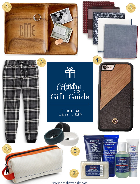 2017 Holiday Gift Guides Under 50 For Him by Signature Style